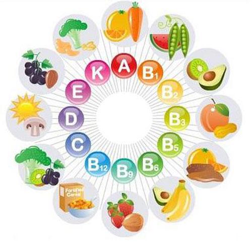 Thiếu vi chất dinh dưỡng