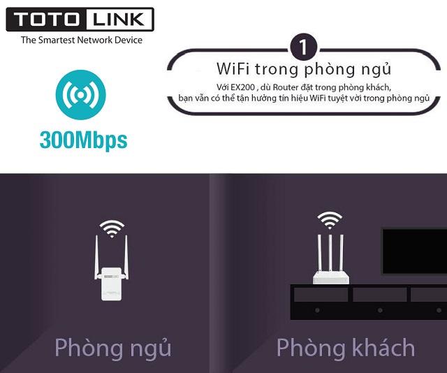 Bộ Mở Rộng Sóng Wifi Totolink